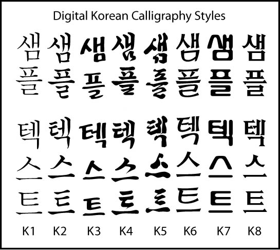 What words..., Asian calligraphy fonts apologise